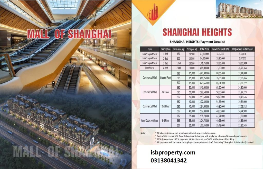 Shanghai Heights Payments Plan