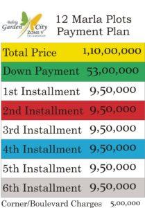 Bahira Garden City 12 Marla Payment Plan