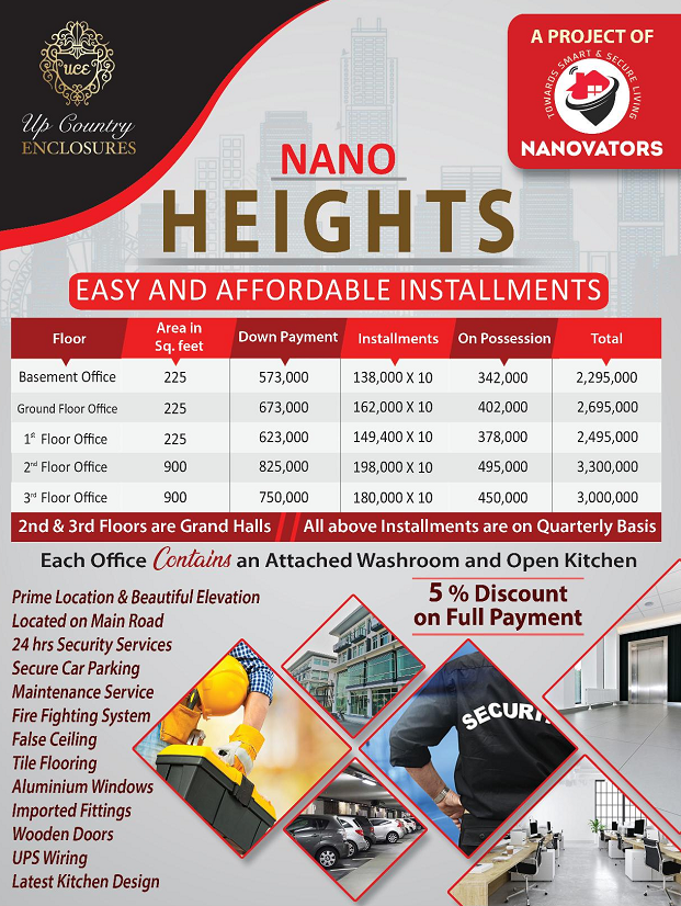 Nano Heights Payment Plan