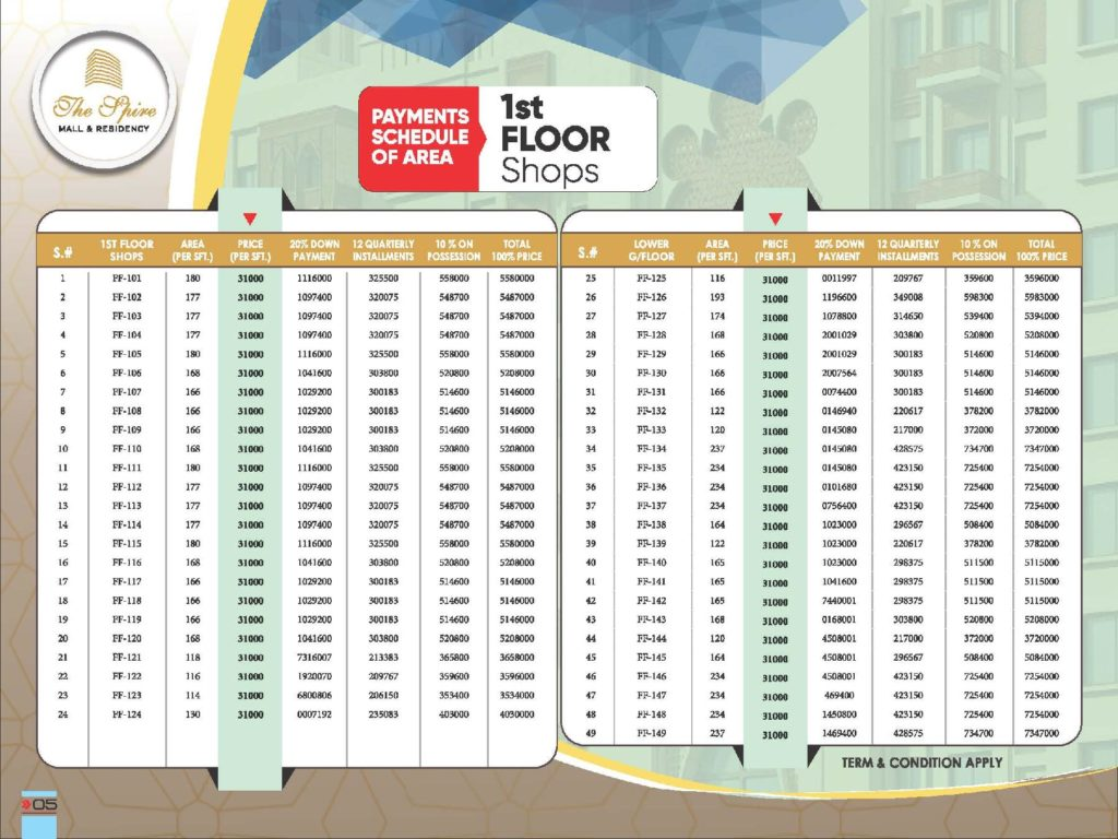 The Spire Mall 1st Floor Shops Payment Plan