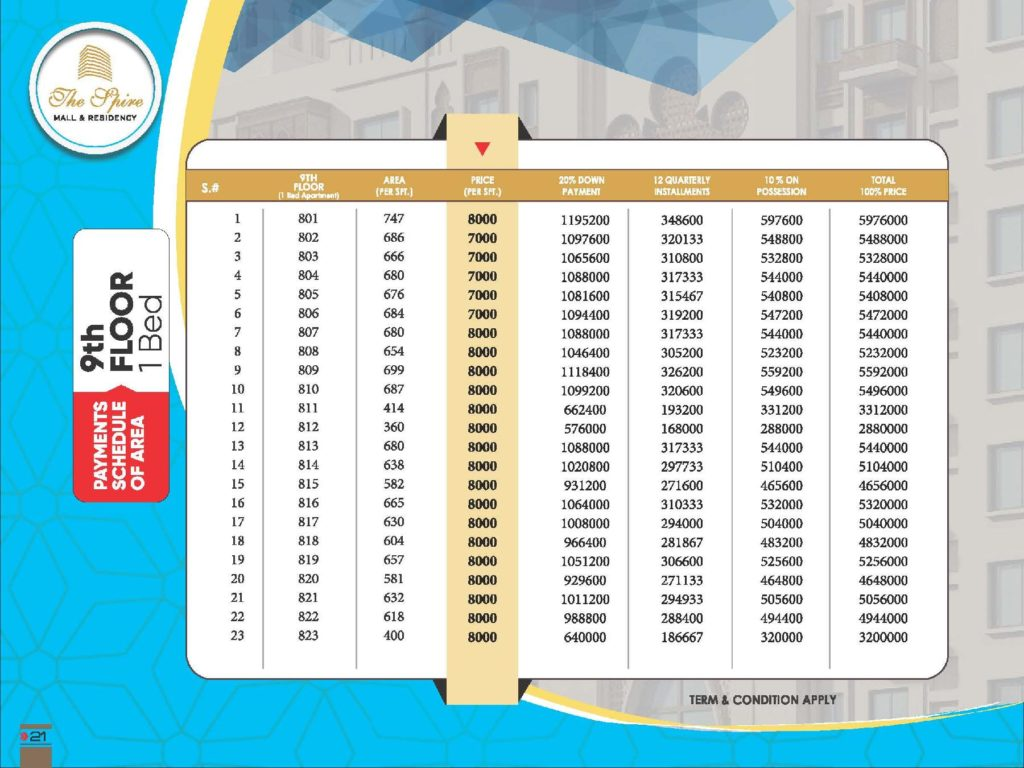 The Spire Mall 9th Floor Food Apartment Payment Plan