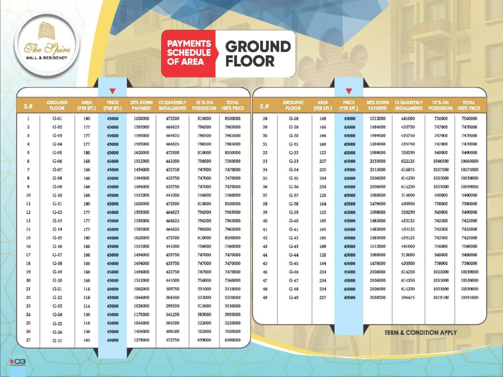 The Spire Mall Ground Floor Shops Payment Plan