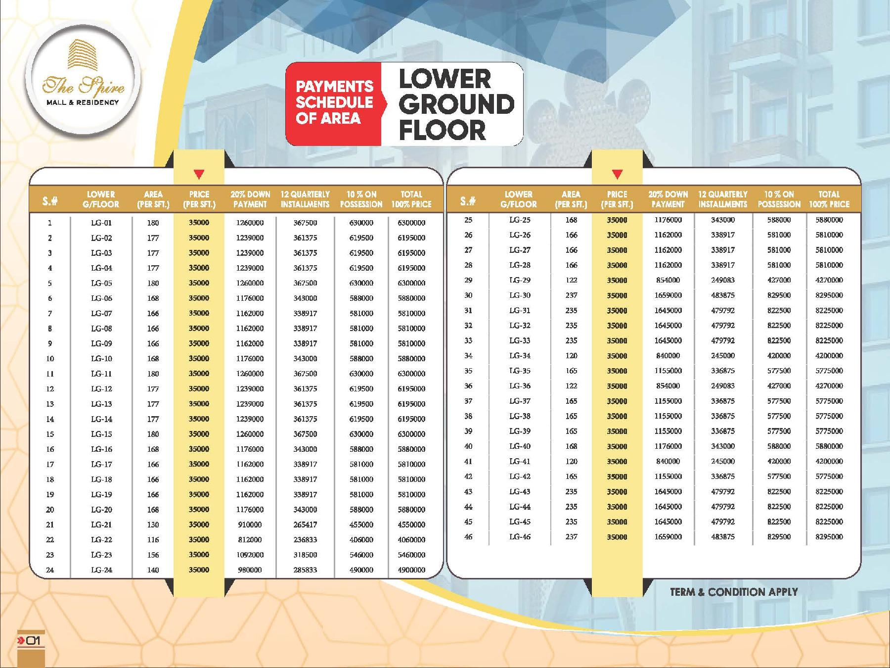 The Spire Mall Lower Ground Floor Shops Payment Plan