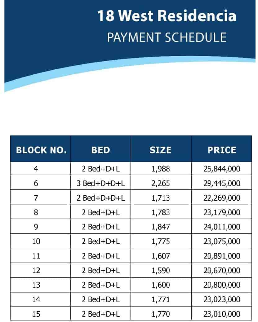 18 West Residencia Payment Schedule