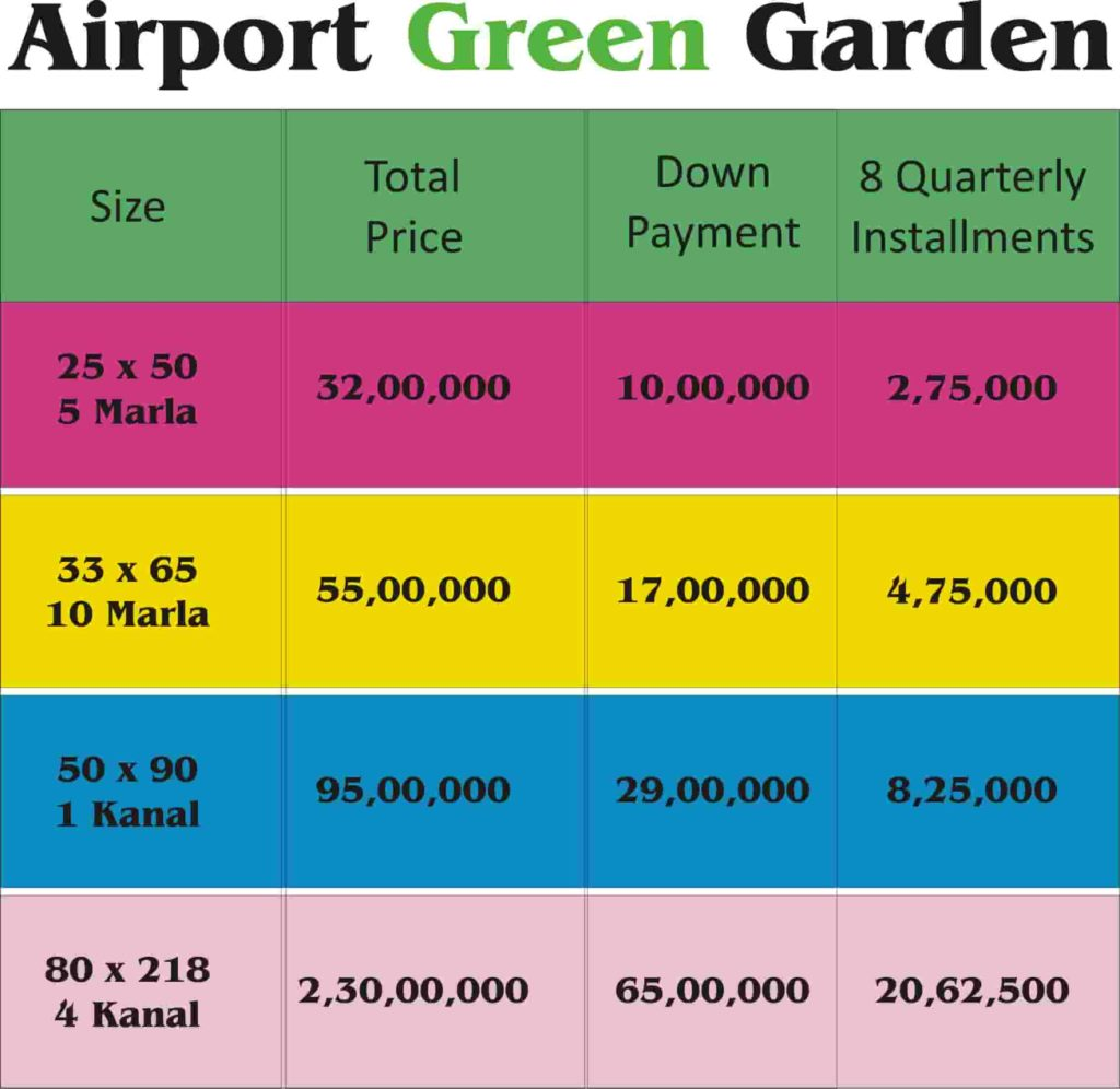 Airport-Green-Garden-Payment-Plan