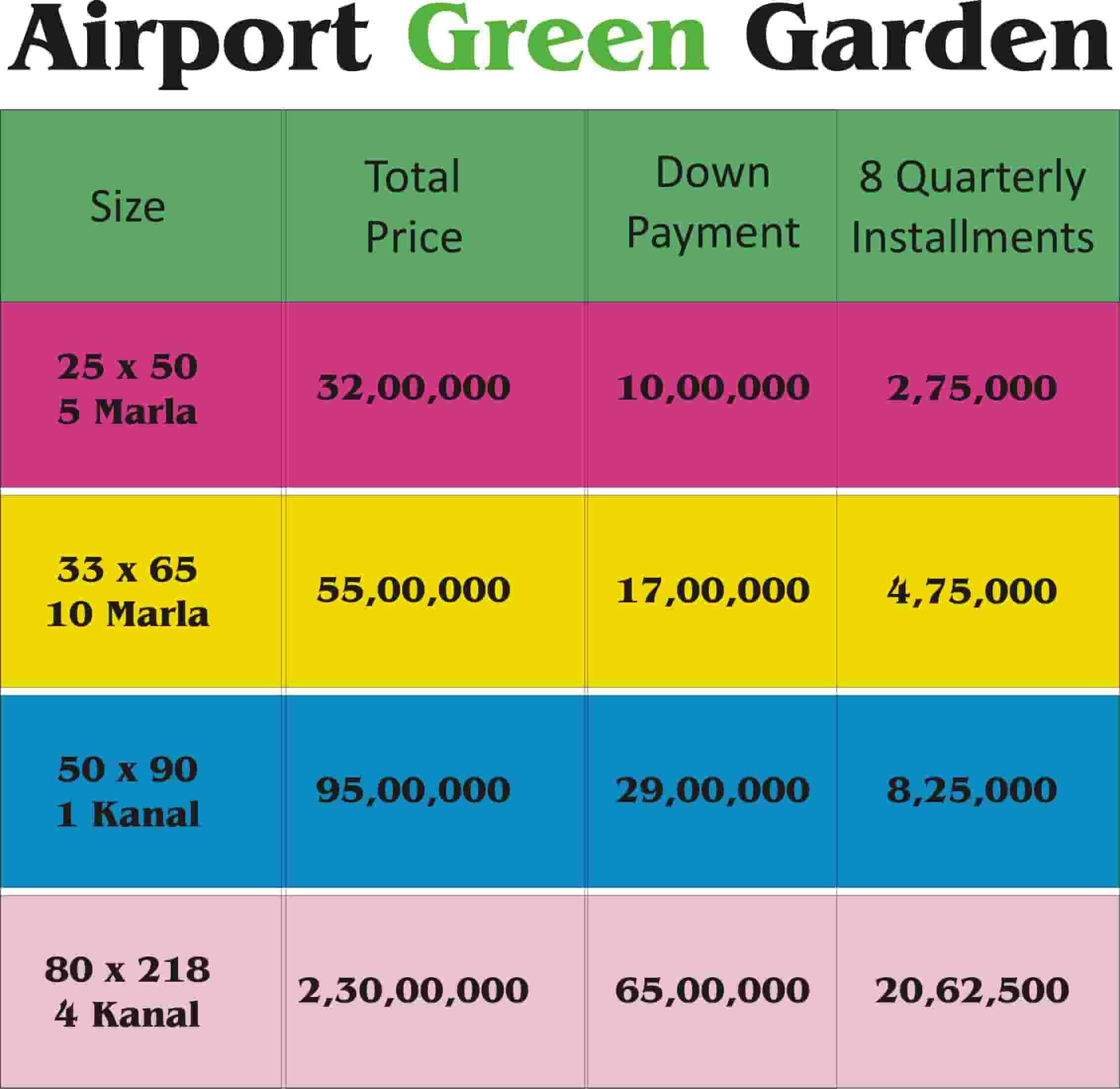 Airport-Green-Garden-Payment-Plan