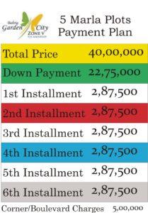 Baria Garden City Payment Plan