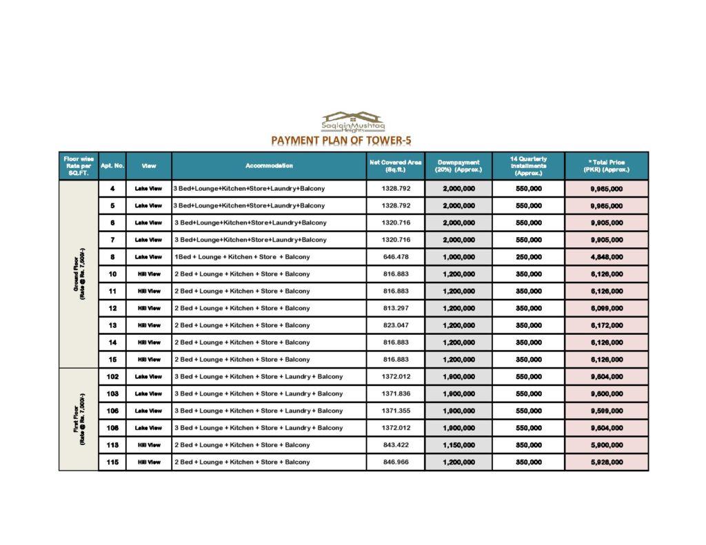 Saqlain Mushtaq Payment Plan-2