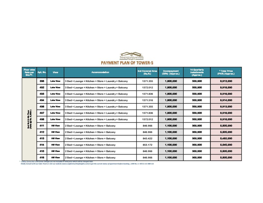 Saqlain Mushtaq Payment Plan-3