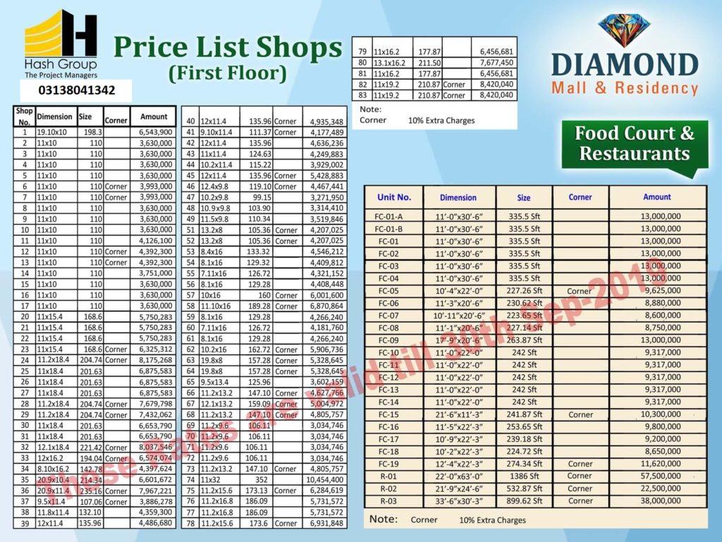 Diamond Mall Shops 1st Floor Payment Plan