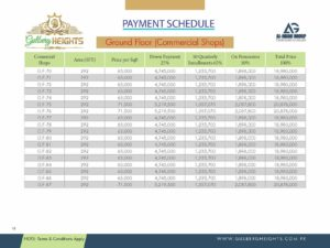Gulberg Heights Payment Plan-10