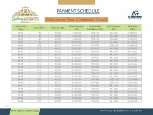 Gulberg Heights Payment Plan-12