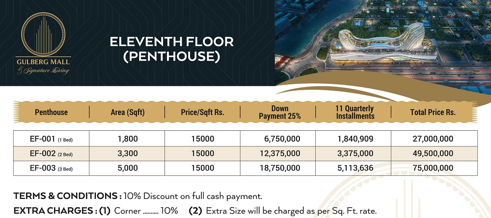 Gulberg Mall 11th Floor Penthouses Payment Plan