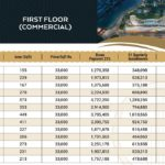 Gulberg Mall 1st Floor Payment Plan 02