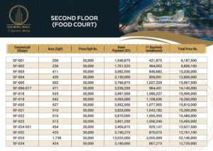 Gulberg Mall 2nd Floor Food Court Payment Plan 01