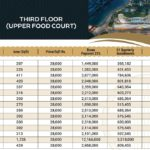 Gulberg Mall 3rd Floor Food Court Payment Plan 01