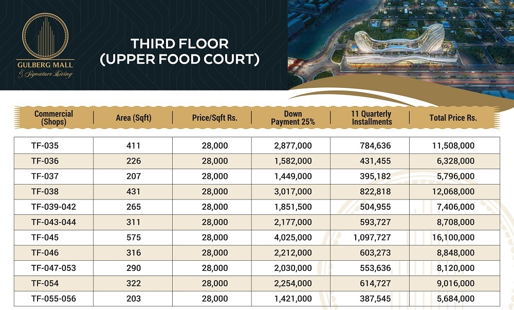 Gulberg Mall 3rd Floor Food Court Payment Plan 02