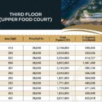 Gulberg Mall 3rd Floor Food Court Payment Plan 03