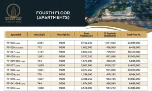 Gulberg Mall 4th Floor Apartments Payment Plan 02