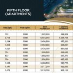 Gulberg Mall 5th Floor Apartments Payment Plan 01