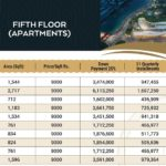 Gulberg Mall 5th Floor Apartments Payment Plan 02