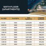 Gulberg Mall 6th Floor Apartments Payment Plan 01