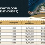 Gulberg Mall 8th Floor Penthouses Payment Plan