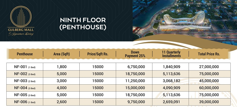 Gulberg Mall 9th Floor Penthouses Payment Plan