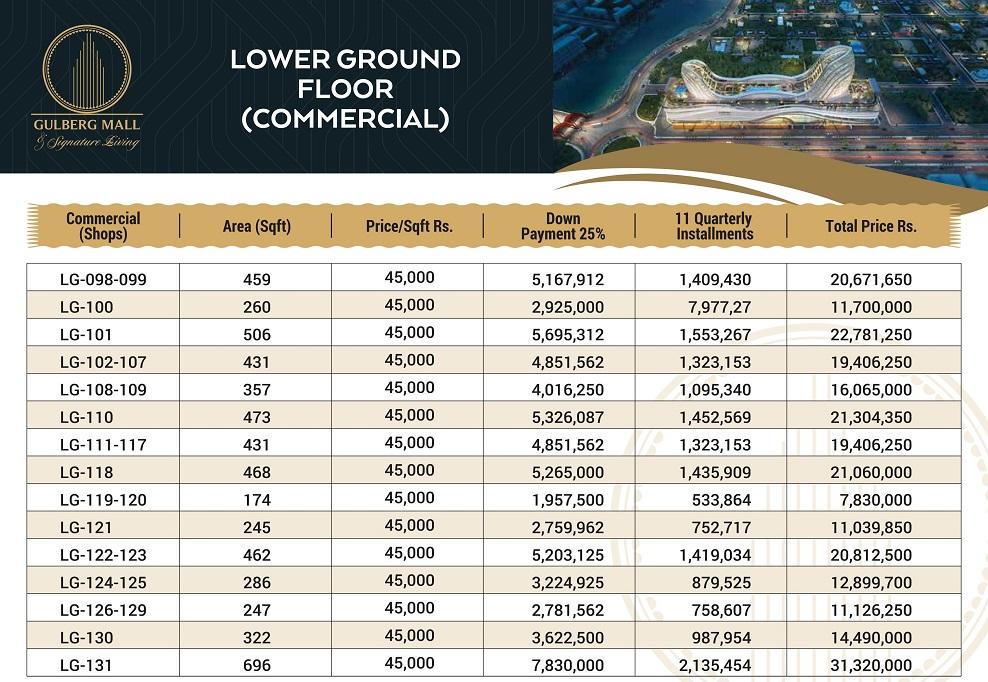 Gulberg Mall Lower Ground Payment Plan 03