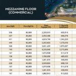 Gulberg Mall Mezzanine Payment Plan 01