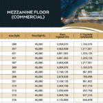 Gulberg Mall Mezzanine Payment Plan 03