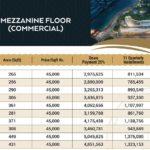 Gulberg Mall Mezzanine Payment Plan 04