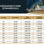 Gulberg Mall Mezzanine Payment Plan 05
