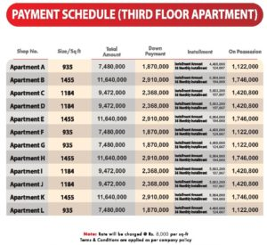 Gulberg Pride 3rd Floor Apartments Payment Plan