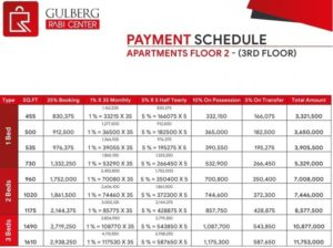 Gulberg Rabi Center 3rd Floor Apartment