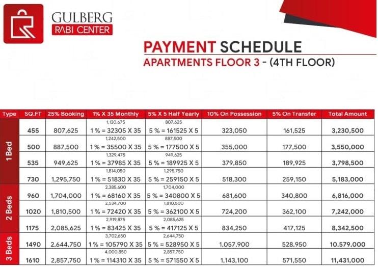 Gulberg Rabi Center 4th Floor Apartment