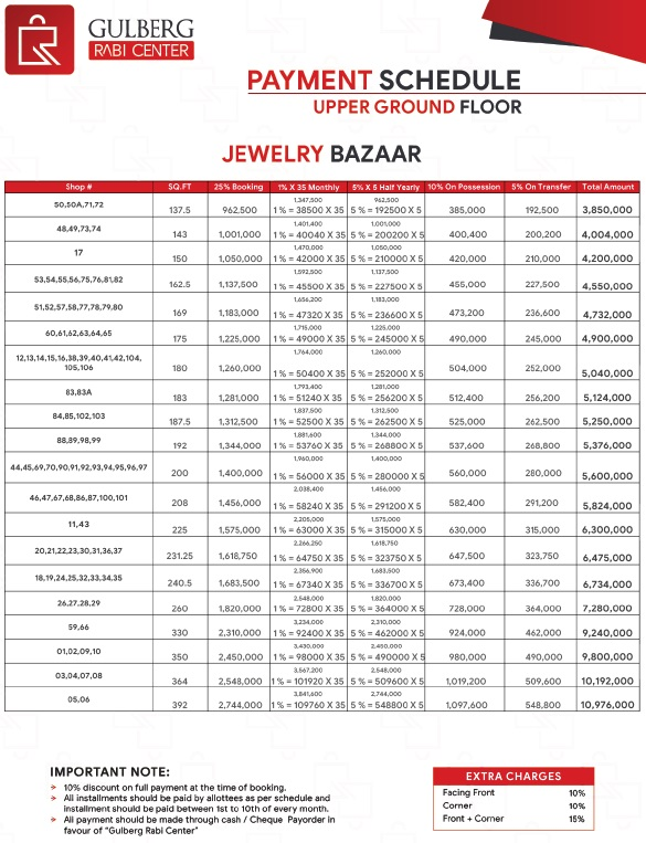 Gulberg Rabi Center Upper Ground Floor Jewelry Bazar Payment Plan