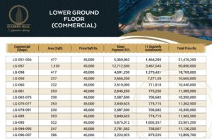 Gulberrg Mall Lower Ground Payment Plan 02