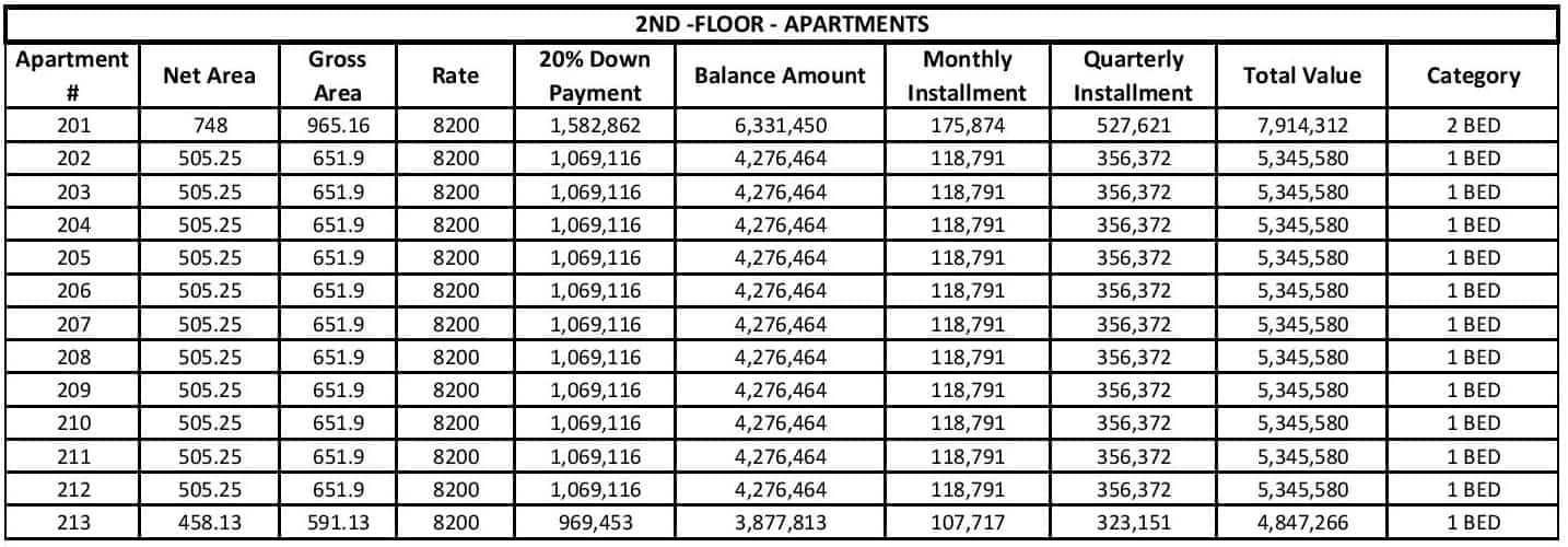 Liberty Tower 2nd Floor Apartments Payment Plan