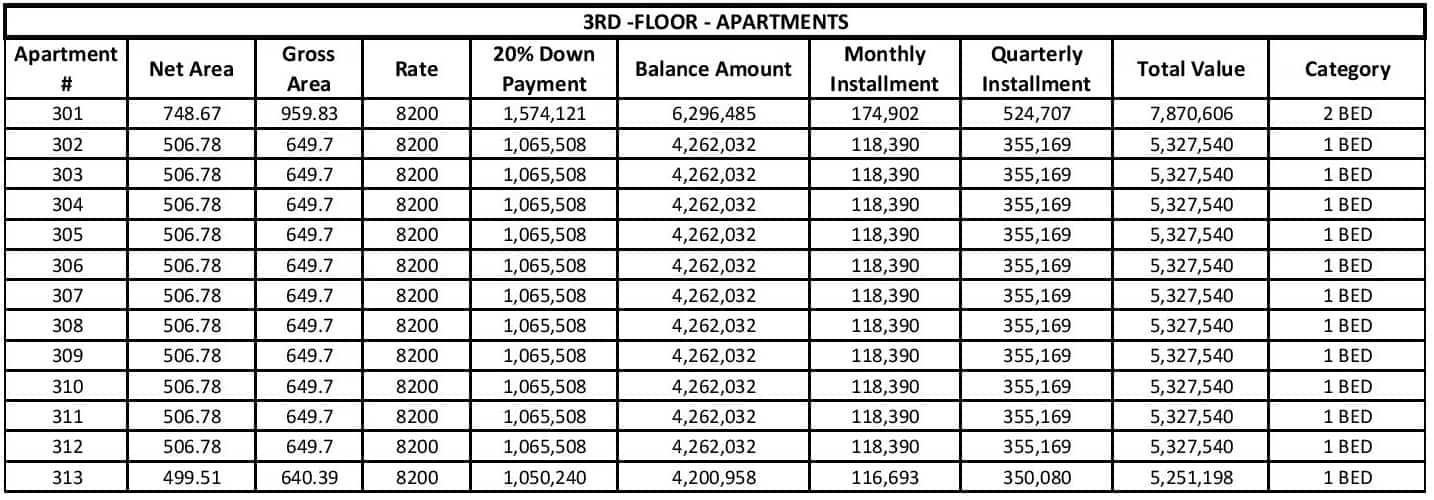 Liberty Tower 3rd Floor Apartments Payment Plan