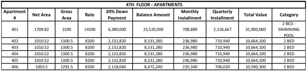 Liberty Tower 4th Floor Apartments Payment Plan
