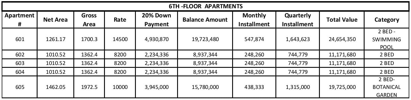 Liberty Tower 6th Floor Apartments Payment Plan