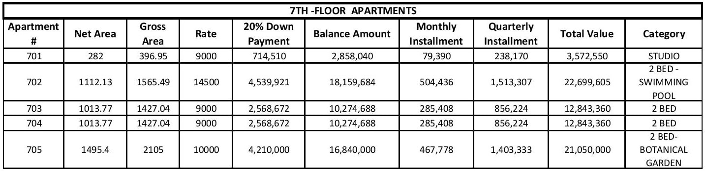 Liberty Tower 7th Floor Apartments Floor Plan