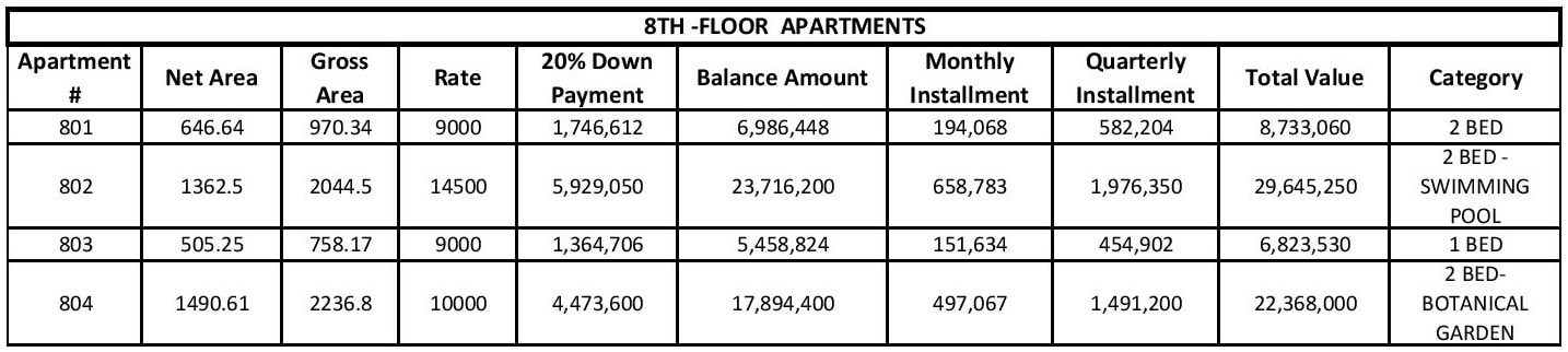 Liberty Tower 8th Floor Payment Plan