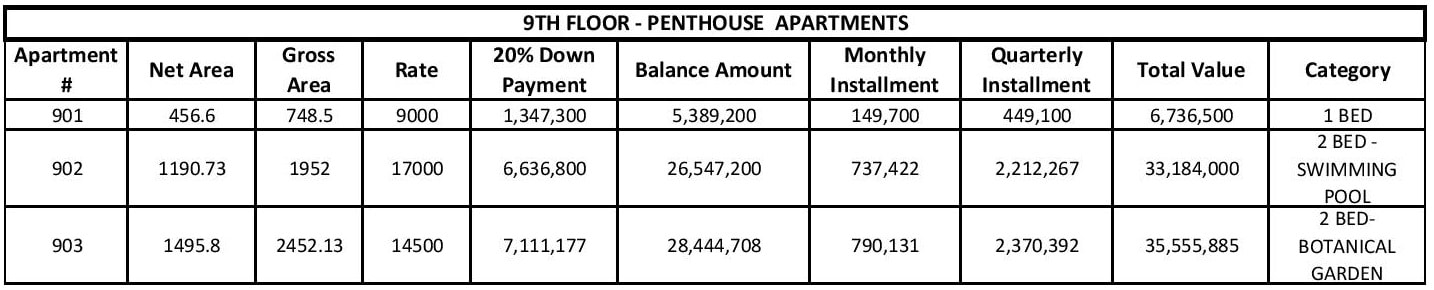 Liberty Tower 9th Floor Penthouse Payment Plan