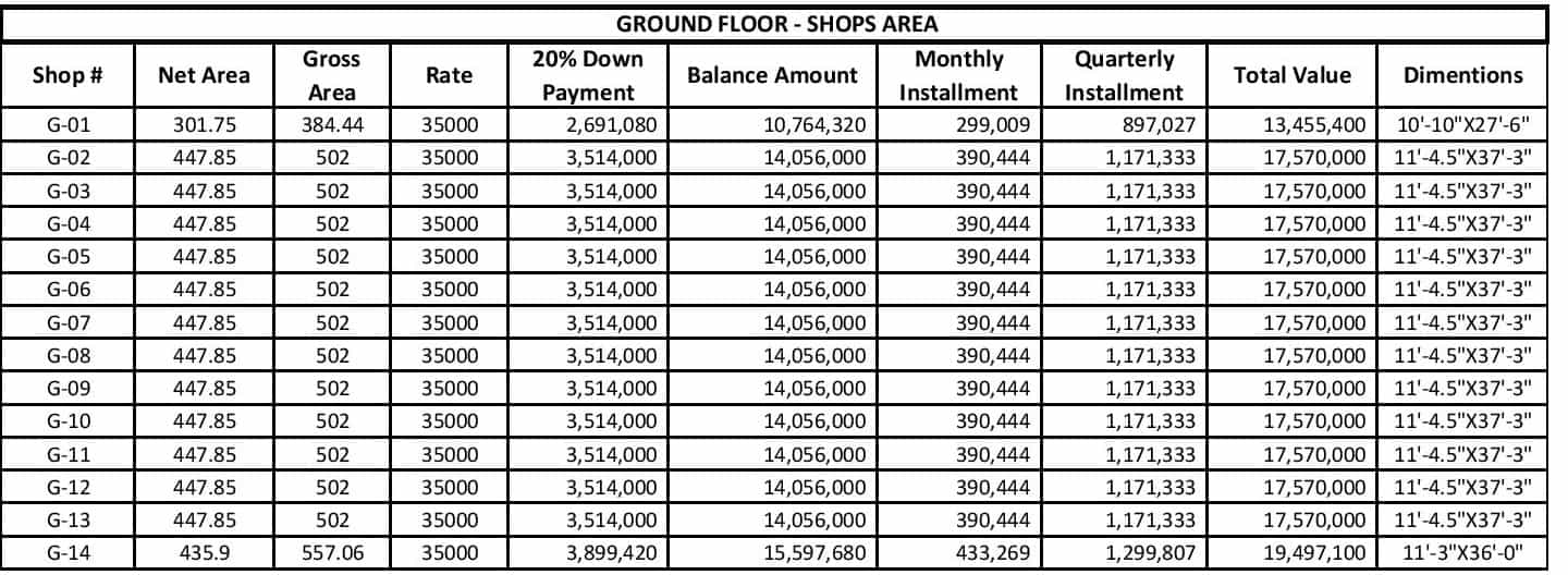 Liberty Tower Ground Floor Shops Payment Plan