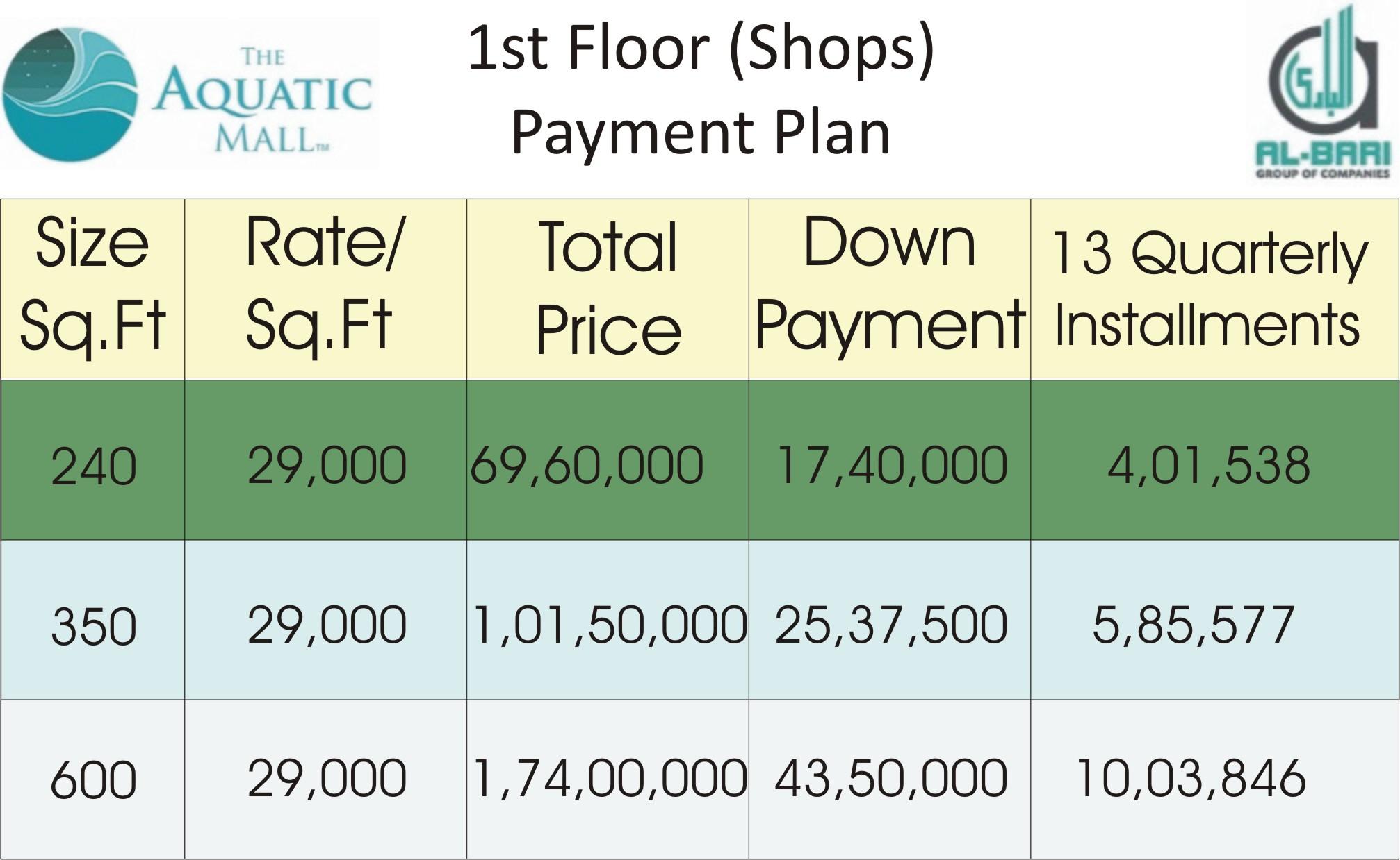 Aquatic Mall 1st Floor Shops Payment Plan