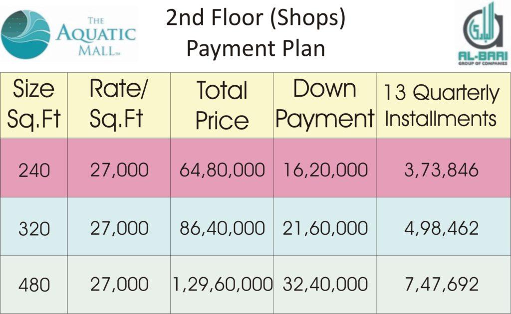 Aquatic Mall 2nd Floor Shops Payment Plan