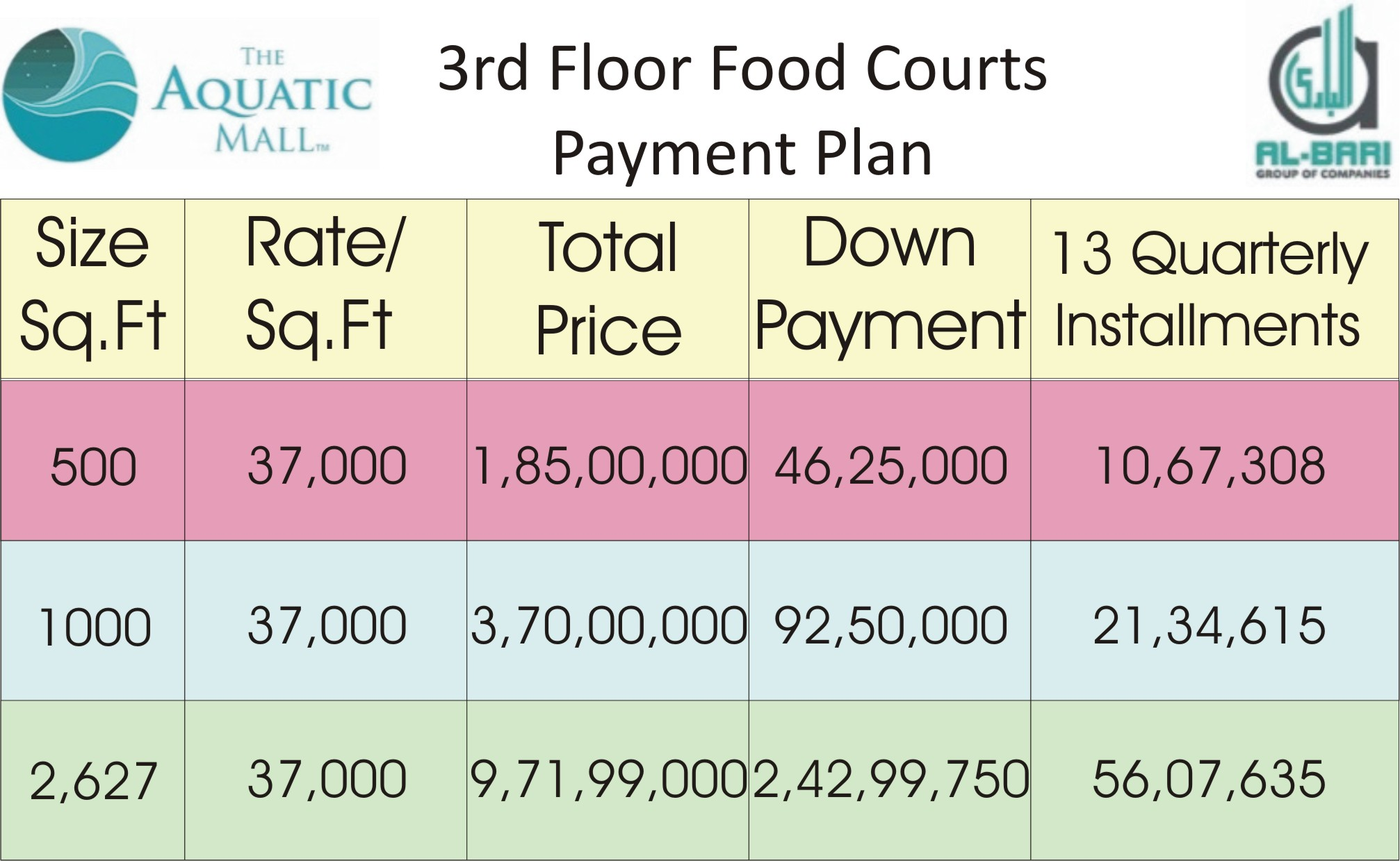 Aquatic Mall 3rd Floor Food Courts Payment Plan