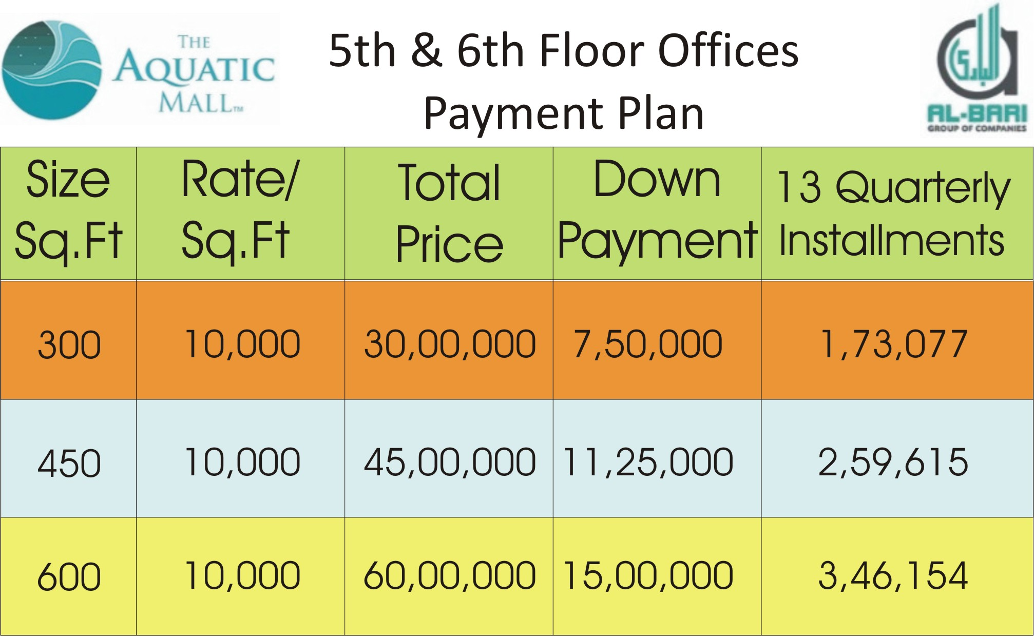 Aquatic Mall 5th & 6th Floor Offices Payment Plan
